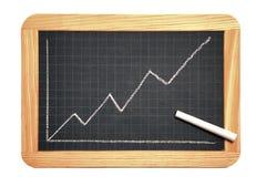 Blackboard graph Stock Photo