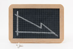 Blackboard With Graph Showing Recession Stock Image