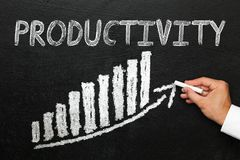Blackboard with handwritten productivity text. Progress concept. Stock Image