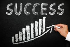 Blackboard with handwritten success text. Goal concept. Royalty Free Stock Images