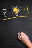 Blackboard with an idea equation Stock Photos
