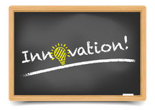 Blackboard Innovation Stock Image