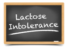 Blackboard Lactose Intolerance Royalty Free Stock Image