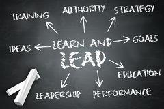 Blackboard Learn and Lead. Blackboard with Learn and Lead wording Stock Image
