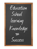 Blackboard learning concept. Blackboard illustration with education, learning, school, and knowledge equals success royalty free illustration