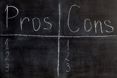 Blackboard list of pros and cons Royalty Free Stock Photography