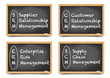 Blackboard Management Terms Stock Images