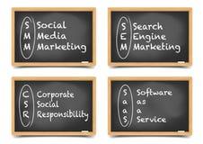 Blackboard Marketing Terms Stock Photos