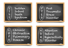 Blackboard Medical Terms. Detailed illustration of different blackboards with medical terms explanations Stock Photography