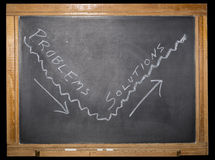 Blackboard message isolated background Stock Photography