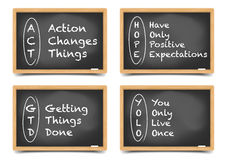 Blackboard Motivation Terms Royalty Free Stock Photo