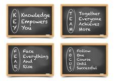 Blackboard Motivation Terms Stock Photos
