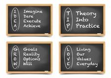 Blackboard Motivation Terms Stock Photo