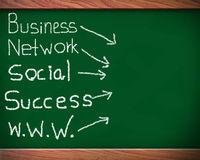 Blackboard with network. Of business success Royalty Free Stock Photography
