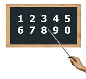 Blackboard for  number   learning. Blackboard for  number  learning  and Hand holding pointer Royalty Free Stock Photography