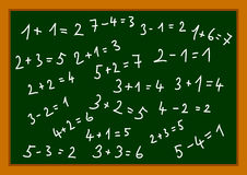 Blackboard with numbers Stock Image