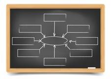 Blackboard Organisation Pusta mapa Fotografia Stock