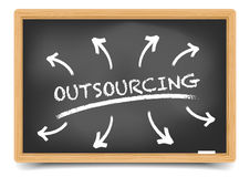 Blackboard outsourcing Stock Images