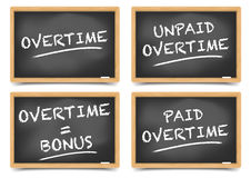 Blackboard Overtime Concepts Stock Image