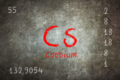 blackboard with periodic table, Caesium Stock Image