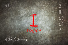 blackboard with periodic table, Iodine Royalty Free Stock Photography