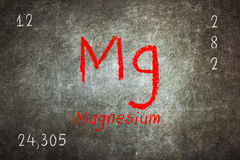 blackboard with periodic table, Magnesium Stock Photography