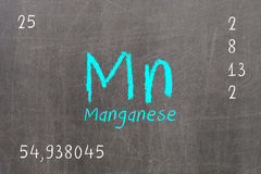blackboard with periodic table, Manganese Royalty Free Stock Photos