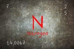 blackboard with periodic table, Nitrogen Royalty Free Stock Photo
