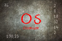 blackboard with periodic table, Osmium Royalty Free Stock Image