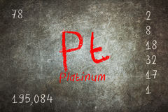 blackboard with periodic table, Platinum Stock Photos