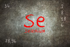 blackboard with periodic table, Selenium Royalty Free Stock Images