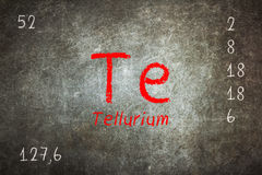 blackboard with periodic table, Tellurium Royalty Free Stock Photos