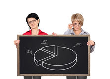 Blackboard with pie chart Stock Photo