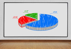 Blackboard with pie graph Royalty Free Stock Photo