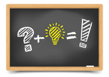 Blackboard Problem Idea Solution Royalty Free Stock Photo