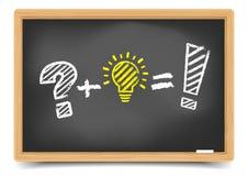 Blackboard Problem Idea Solution Royalty Free Stock Photo
