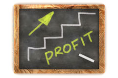 Blackboard Profit Graph Stock Photography