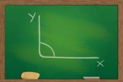 blackboard ramy odosobniony biały drewniany Obraz Royalty Free