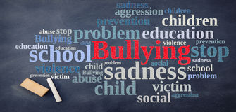 Blackboard relating to Bullying. stock images