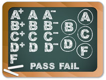 Blackboard with School Results Grades Stock Images