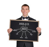 Blackboard with seo scheme Royalty Free Stock Image