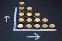 Blackboard showing a decrease with coins. Blackboard showing  a graph with coins portaying a decrease or a loss Royalty Free Stock Image