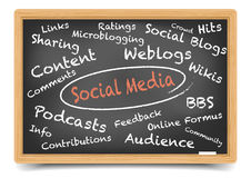 Blackboard Social Media Royalty Free Stock Images