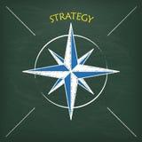 Blackboard Stickman Compass Strategy Stock Photos