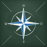 Blackboard Stickman Compass Royalty Free Stock Image