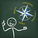 Blackboard Stickman Consulting Concept Compass Stock Photos