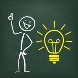 Blackboard Stickman Idea Stock Photography
