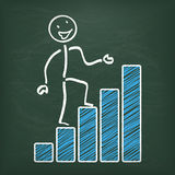 Blackboard Stickman Successful Chart Royalty Free Stock Images