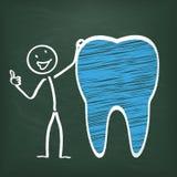 Blackboard Stickman Tooth Ok Stock Photos