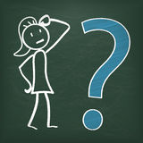 Blackboard Stickwoman Big Question Ok Royalty Free Stock Images